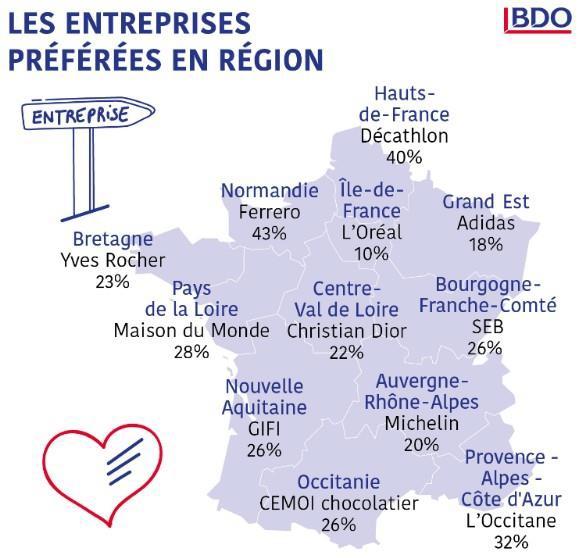 Les Français et l'envie d'entreprendre : collaboratifs ou loups solitaires ?