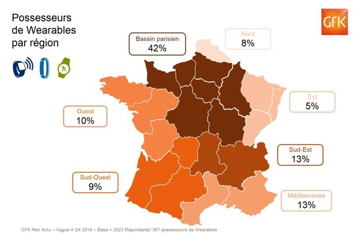 IoT : plus d'1 million de wearables vendus en France