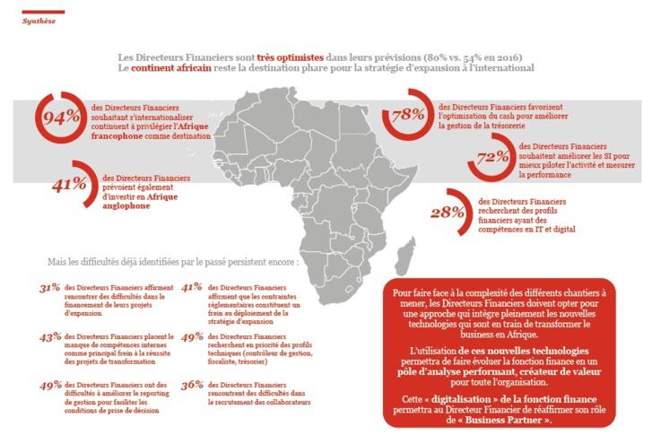 Afrique francophone : enjeux stratégiques et priorités 2017 du Directeur Financier