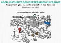 GDPR/RGPD : les entreprises sont loin d'être prêtes
