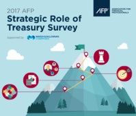 2017 AFP Strategic Role of Treasury (Survey)