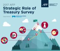 2017 AFP Strategic Role of Treasury (Survey)
