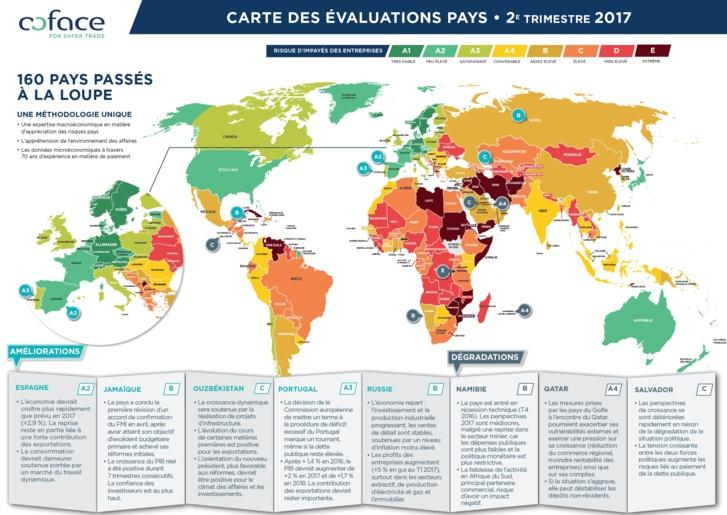 Risques pays et sectoriels dans le monde (TRI2 2017)