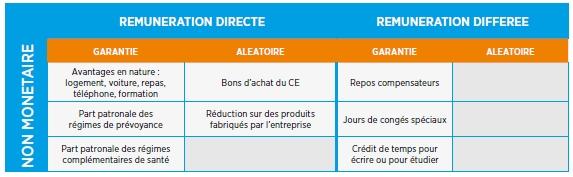 Audit et Expertise Comptable : Etude rémunérations 2017