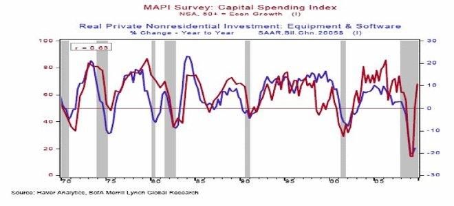 Perspectives du marché : que la bataille commence