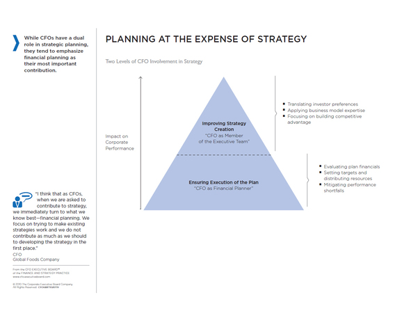The CFO's New Role in Strategic Planning
