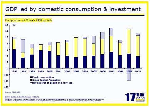 Pas de risque de krach sur le secteur immobilier chinois