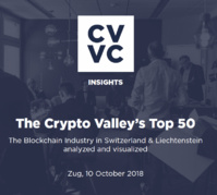 Crypto Valley's Top 50 companies: US$ 44 billion market capitalization and 5 unicorns