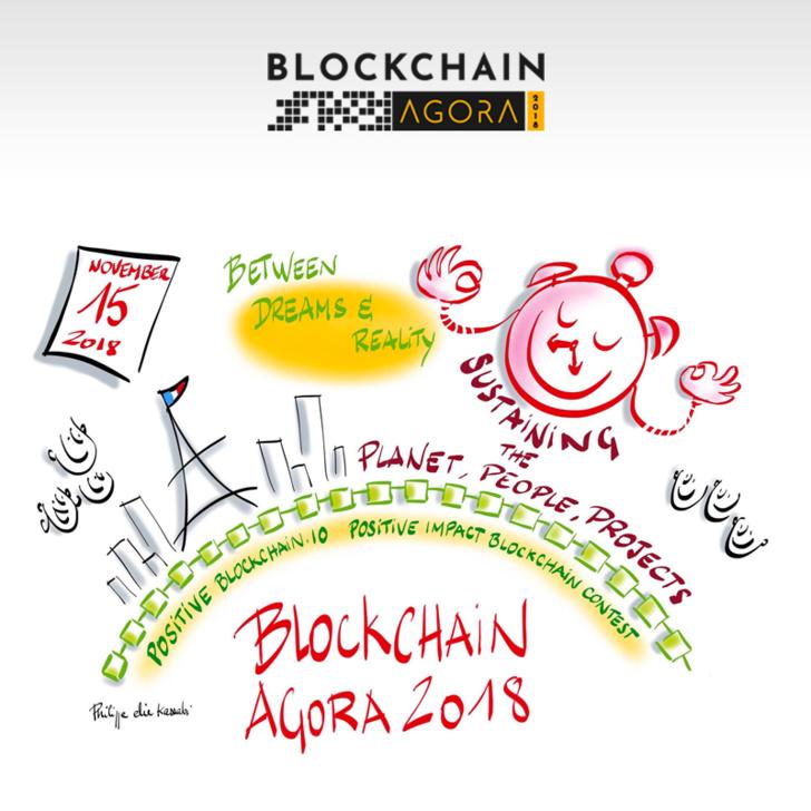 Blockchain Agora se déroulera toute la journée du 15 novembre 2018 à Telecom ParisTech.