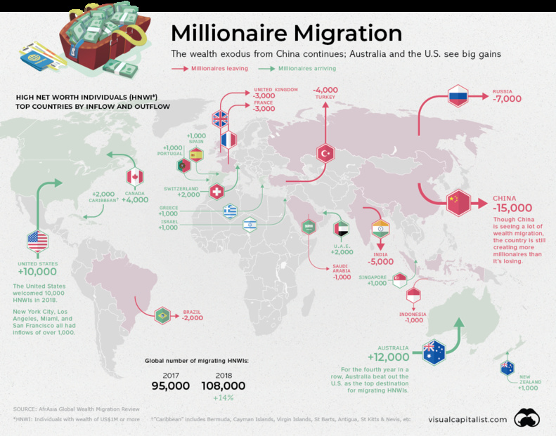Mapping the Global Migration of Millionaires