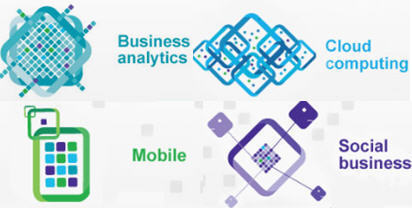 The 2011 IBM Tech Trends Report - Quatre tendances pour les DSI