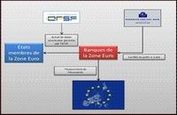 Perspectives du secteur bancaire en 2012
