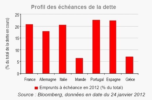 Un autre regard sur l'actualité (HSBC Global AM du 26 janvier 2012)