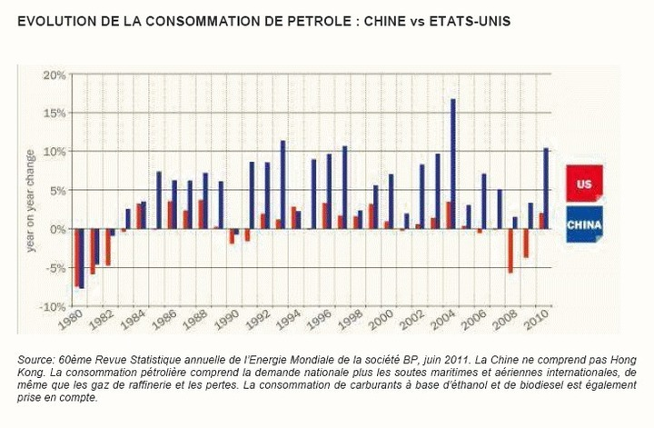 L'effet Chinois