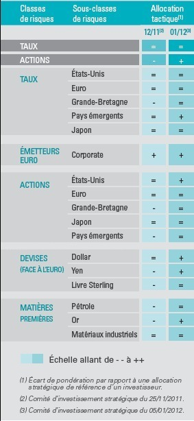 Reflation monétaire contre austérité
