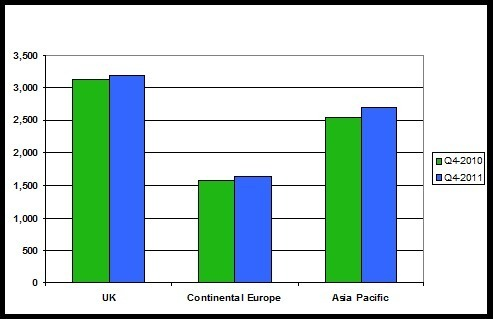 La crise de la zone Euro et ses conséquences sur l'emploi dans la finance
