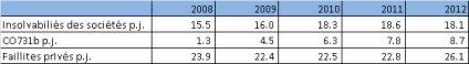Union Suisse Creditreform - communiqué du 5 juin 2012