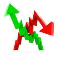 Le nouveau régime de volatilité modifie les stratégies de couverture