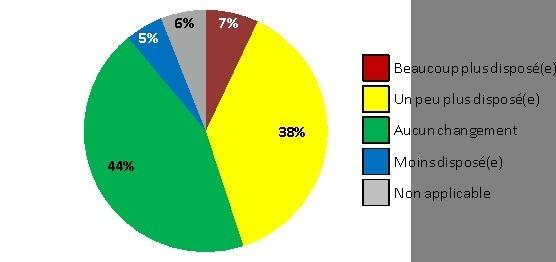 Négociations salariales à l'embauche : rentrée 2012 plus souple ?