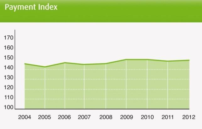Intrum Justitia publie son Risk Index