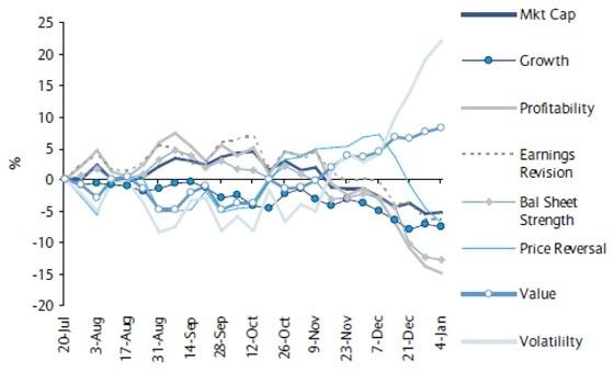 Japon | L'économie devrait se redresser en 2013