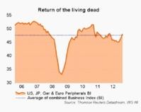 Retour des morts vivants