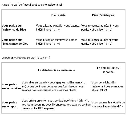 Le pari de Pascal et la Migration SEPA