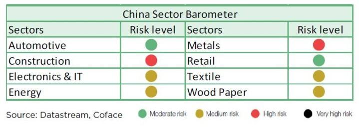 Chine : à quoi s'attendre en 2014 ?