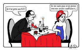 Hollande et la croissance : je t'aime, moi non plus...