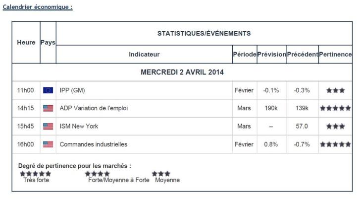 The Financial Year Coffee - 2 avril 2014 (maj de 14H00)