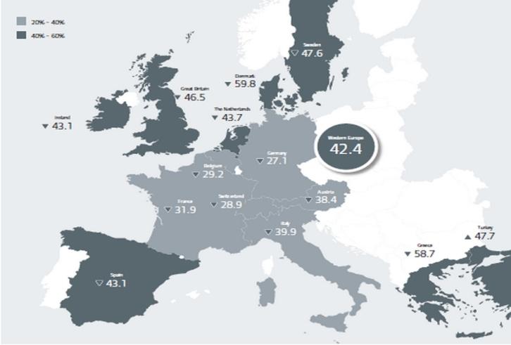 Le risque d'impayé en Europe de l'Est pourrait s'aggraver en 2014