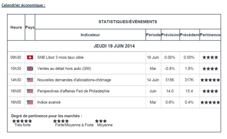 FY Daily Briefings - 19 juin 2014 (#9 - 17H30)