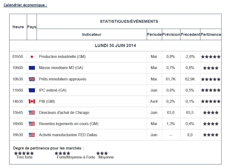 FY Daily Briefings - 30 juin 2014 (#9 - 18H00)
