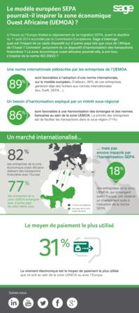 Infographie - Le modèle européen SEPA pourrait-il inspirer la zone économique Ouest Africaine (UEMOA) ?