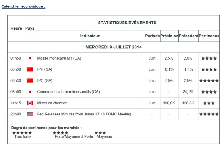 FY Daily Briefings - 9 juillet 2014 (#10 - 16H30)