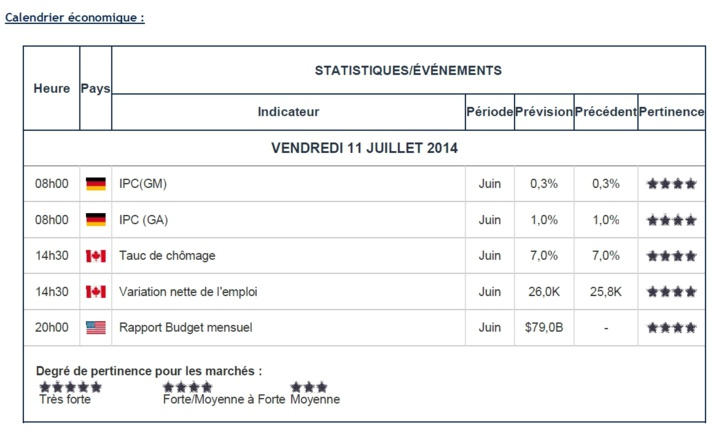 FY Daily Briefings - 11 juillet 2014 (#9 - 14H30)