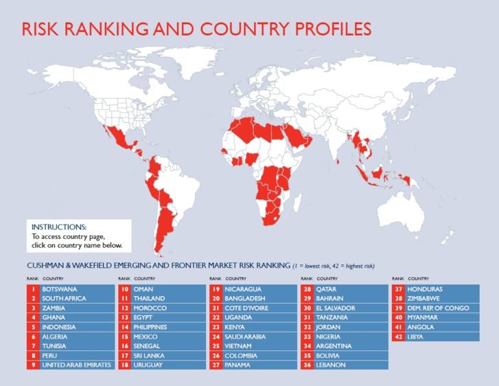 Immobilier d'entreprise : risques & opportunités des marchés émergents