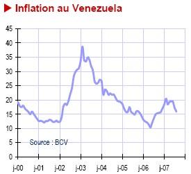 Alerte au Venezuela