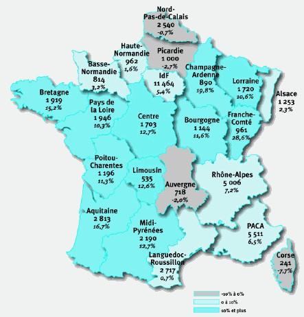 Euler Hermes SFAC - Les défaillances d'entreprises s'accélèrent en France : +7,4% en données cumulées 12 mois à fin août 2007