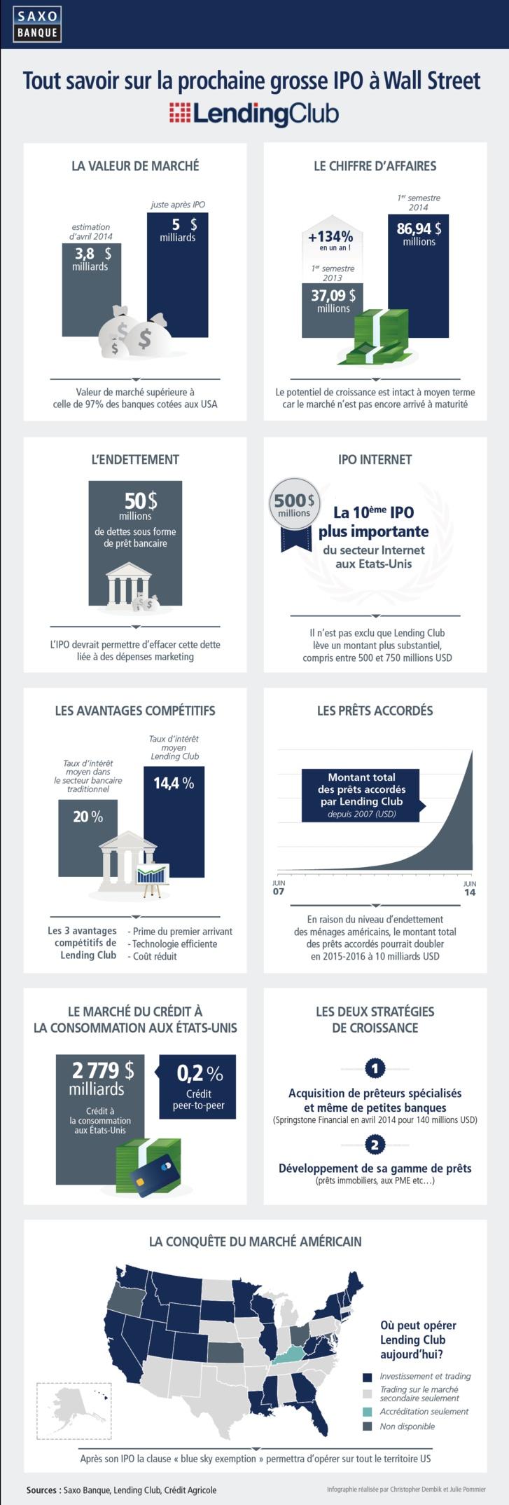 9 décembre 2014 (n°7 - 12H30) | Genève : 2,8% de croissance en 2015