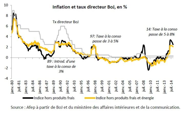 Finyear Eco | 12 février 2015 (n°11 - 15H30) | La zone euro en effervescence