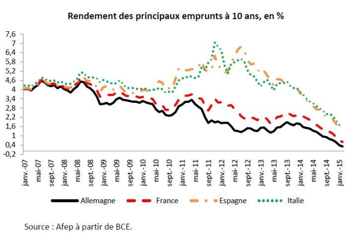 FY Eco (26-03-2015) n°6 - 12H35 | Les comptes publics français en 2014