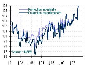 Nicolas Bouzou - ASTERES – Enquête mensuelle auprès des industriels