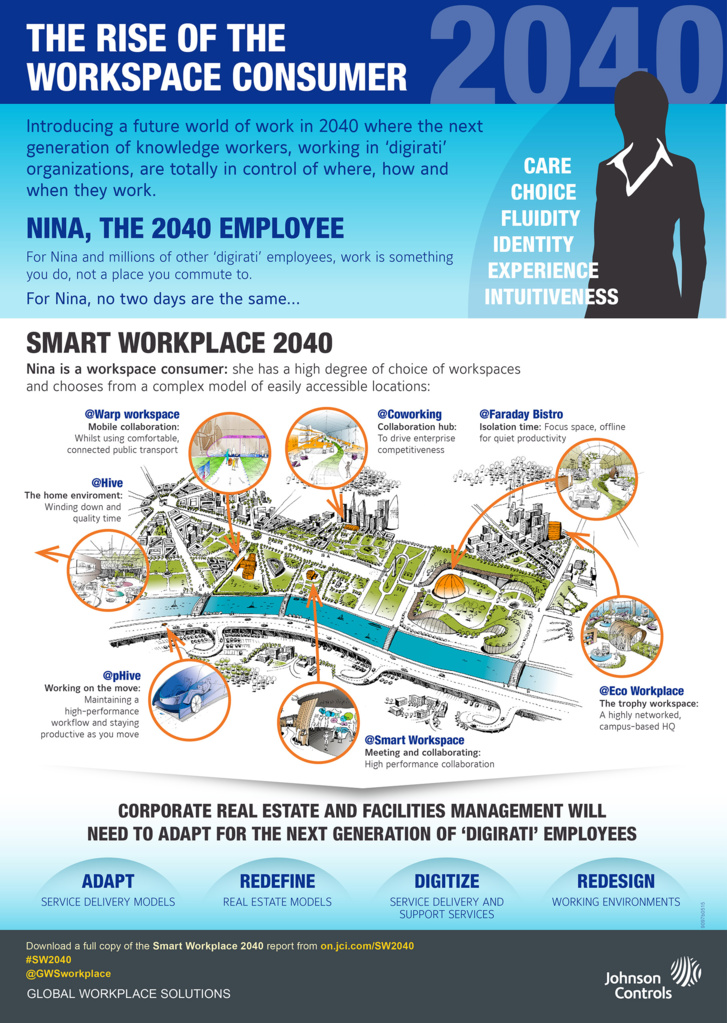 Employees in 2040 will choose where and when they work
