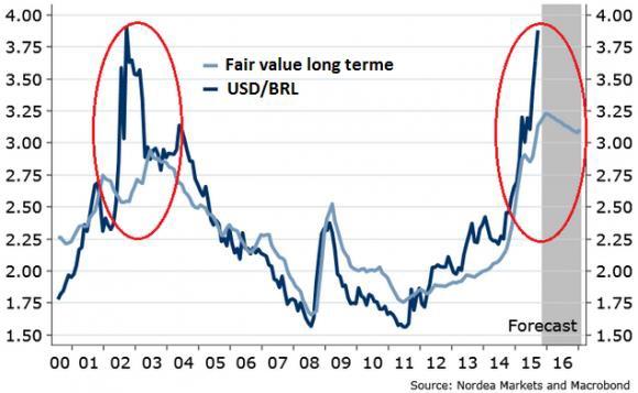 Hausse de taux US, un tournant pour les pays émergents ?