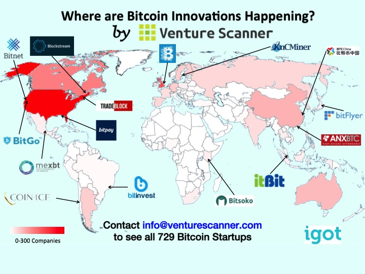 Where Are Bitcoin Innovations Happening?