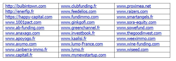Financement participatif / Crowdfunding – Un an après la nouvelle règlementation