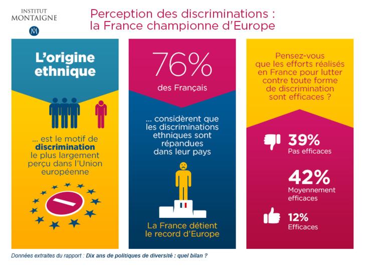 Diversité et Non-Discrimination enfants pauvres de la RSE