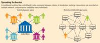 Blockchain: The Internet of Trust