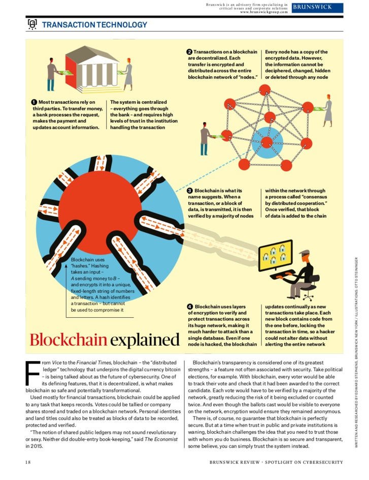 Blockchain explained